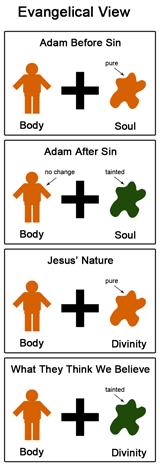 nature_of_christ